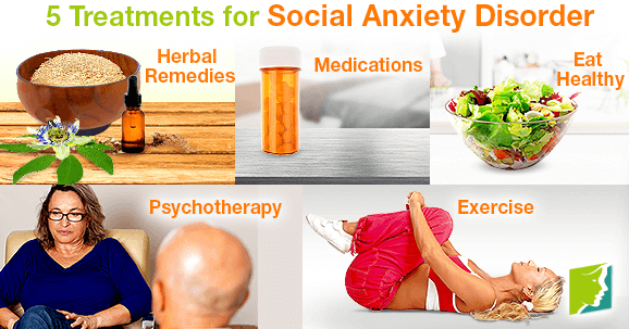 Psychological Treatments for Social Phobia
