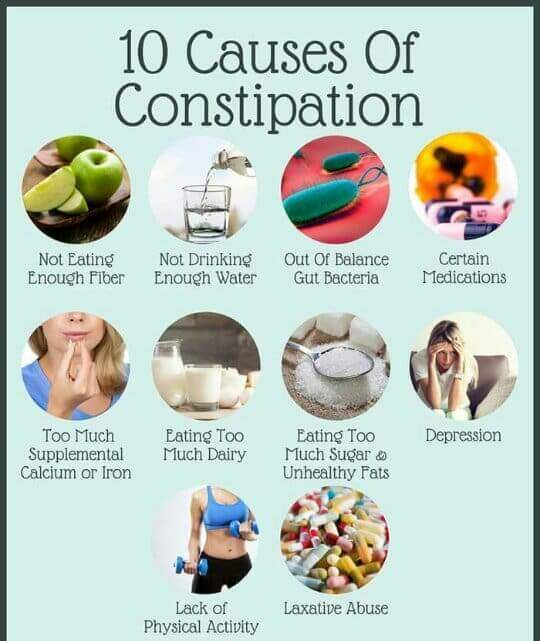 Causes-of-Constipation